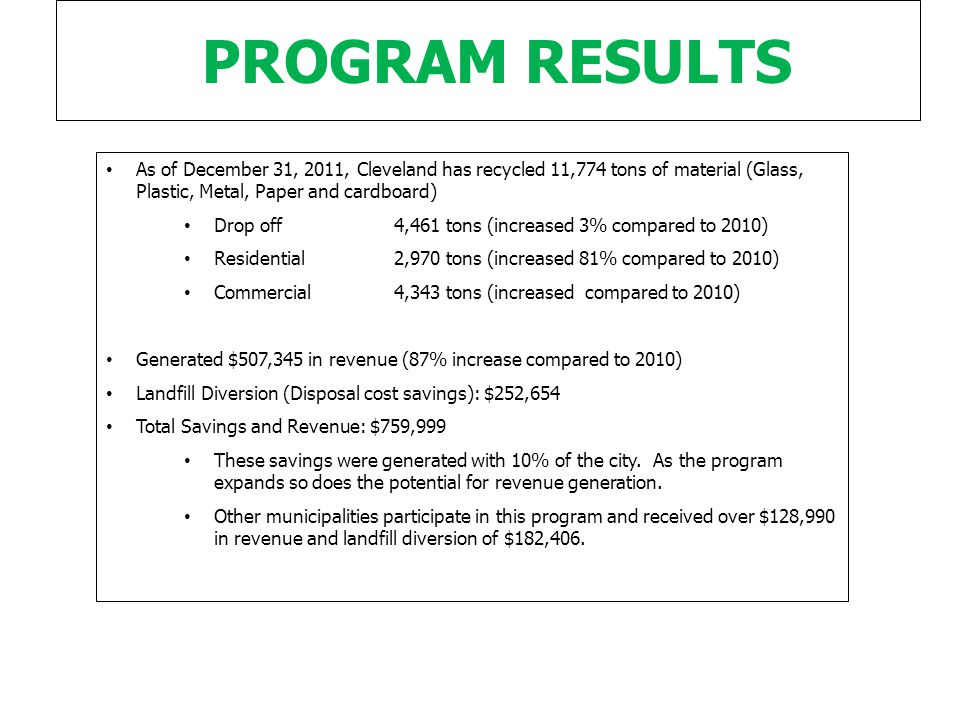 PROGRAM RESULTS As of December 31, 2011, Cleveland has recycled 11,774 tons of material (Glass, Plastic, Metal, Paper and cardboard) Drop off4,461 ton