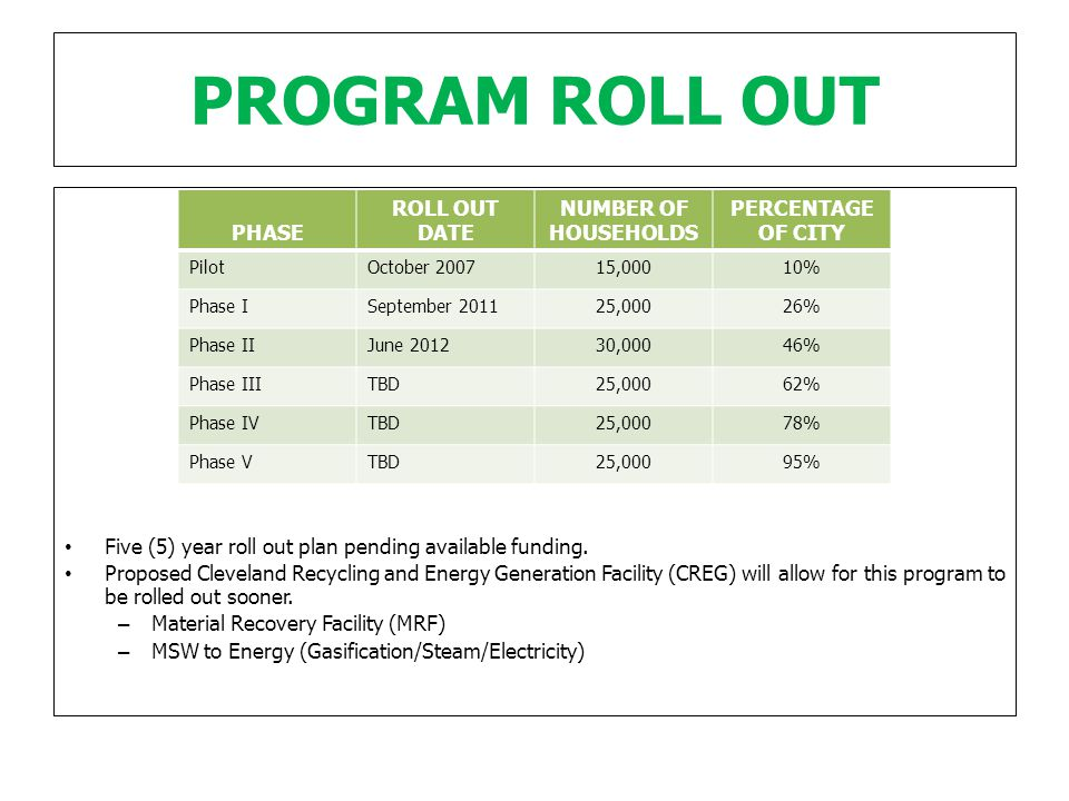 PROGRAM ROLL OUT Five (5) year roll out plan pending available funding.