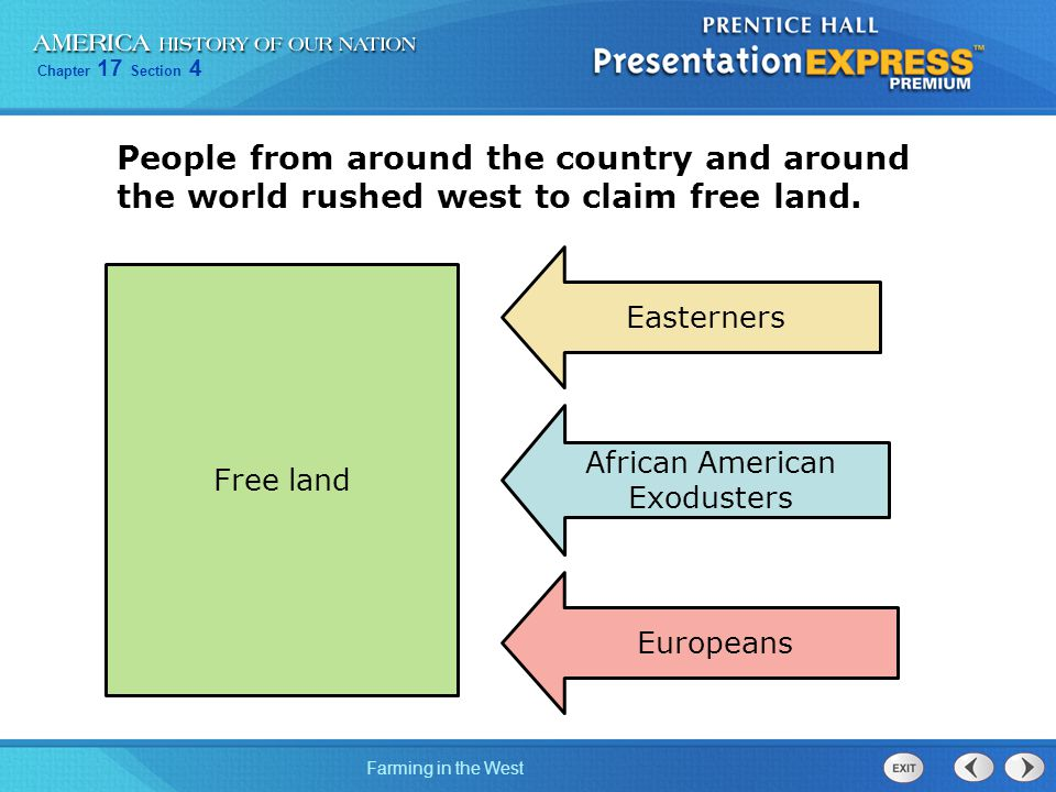 Chapter 17 Section 4 Farming in the West People from around the country and around the world rushed west to claim free land. Free land Easterners Afri