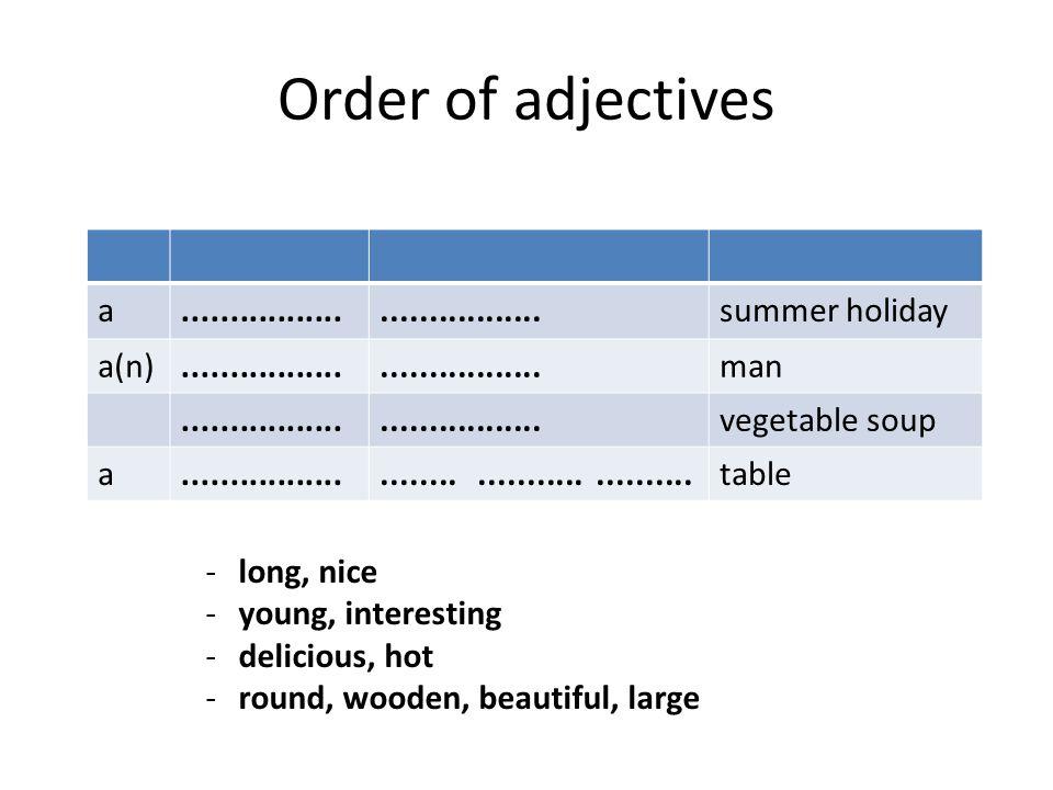 Order of adjectives anicelongsummer holiday aninterestingyoungman delicioushotvegetable soup abeautifullarge round woodentable