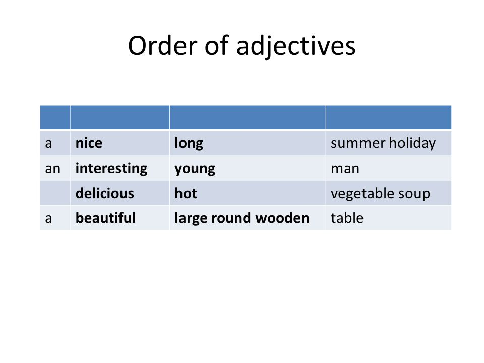 Order of adjectives OPINIONFACT anicelongsummer holiday aninterestingyoungman delicioushotvegetable soup abeautifullarge round woodentable opinion adjectives vs.