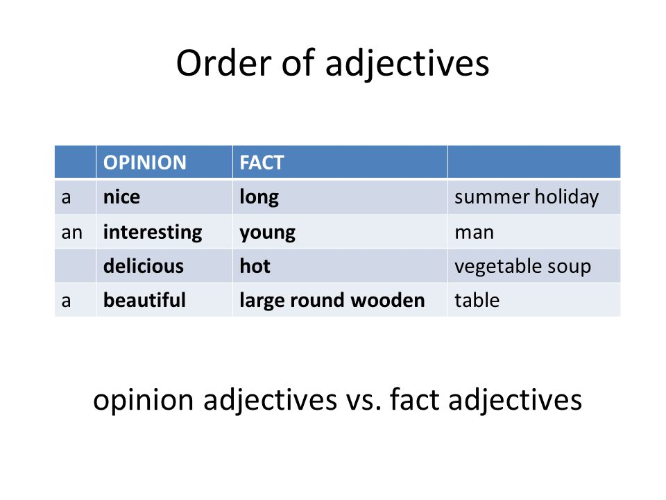 Order of adjectives Sequence of fact adjectives 1.