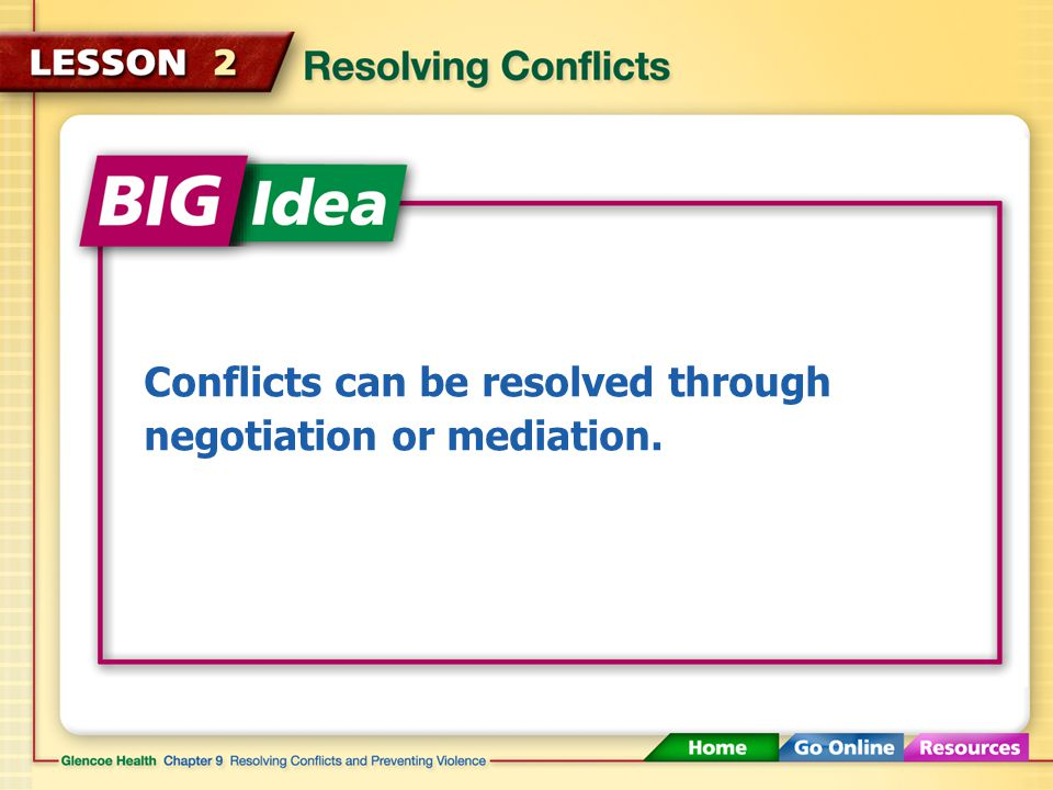 Today's Objectives List the steps of the negotiation process.