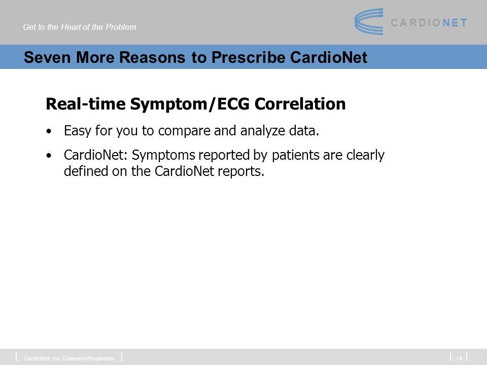 Get to the Heart of the Problem C A R D I O N E TC A R D I O N E T CardioNet, Inc.