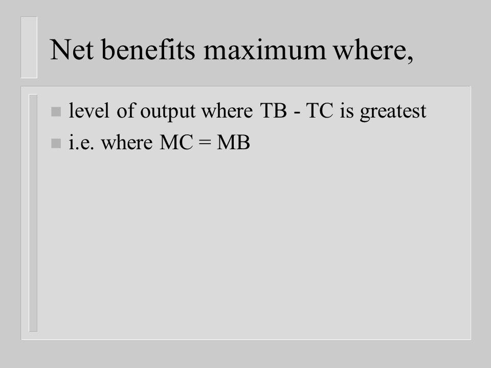 Net benefits maximum where, n level of output where TB - TC is greatest n i.e. where MC = MB