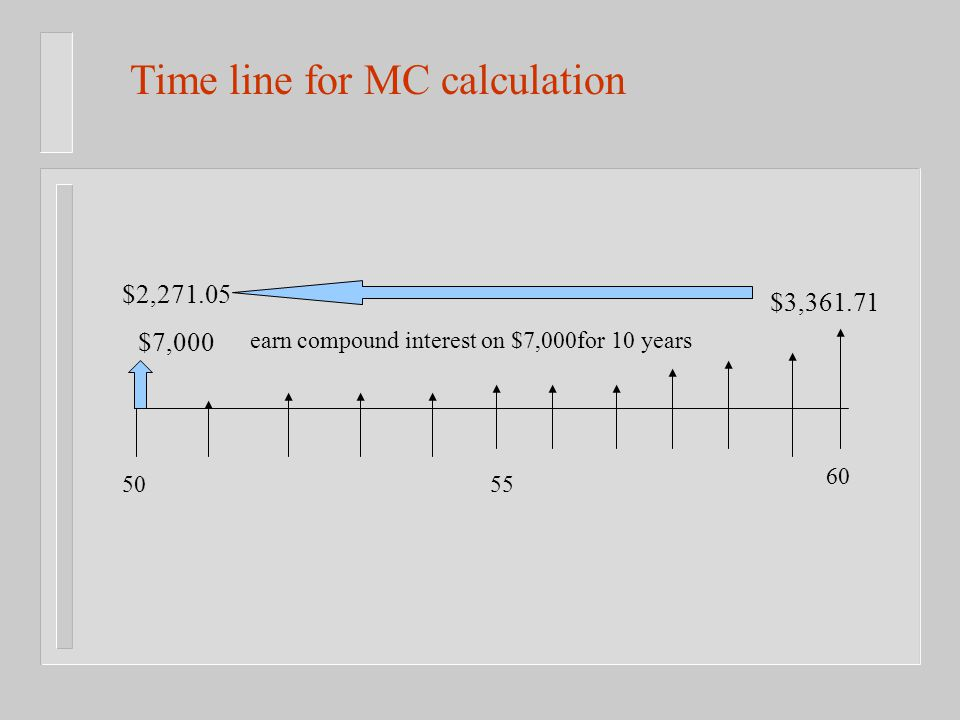 50 60 55 $7,000 earn compound interest on $7,000for 10 years $3,361.71 $2,271.05 Time line for MC calculation