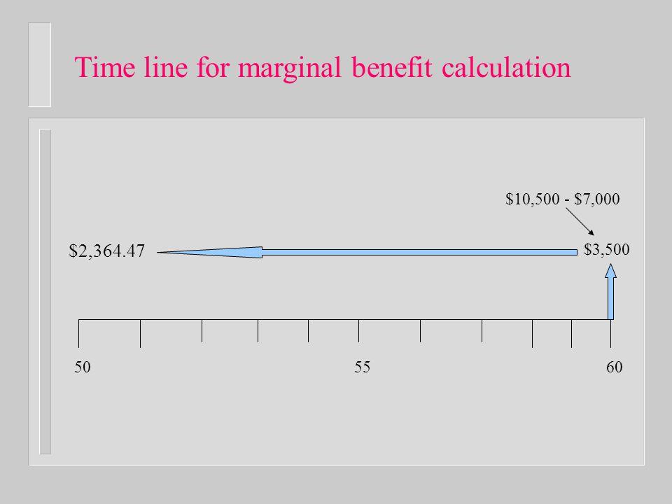 505560 $3,500 $2,364.47 Time line for marginal benefit calculation $10,500 - $7,000