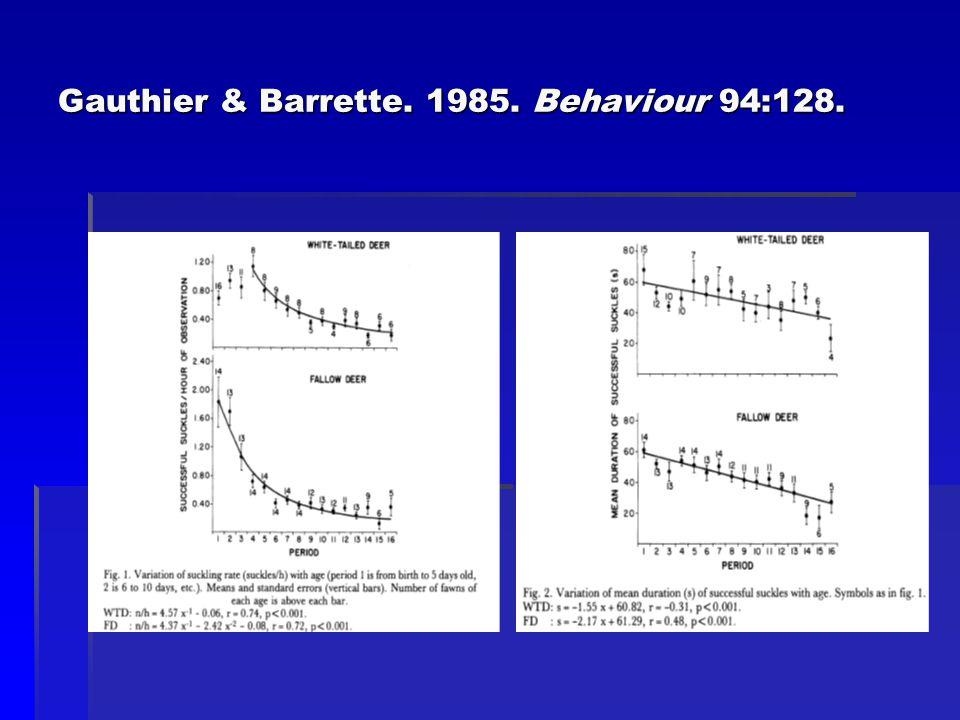 Gauthier & Barrette. 1985. Behaviour 94:128.