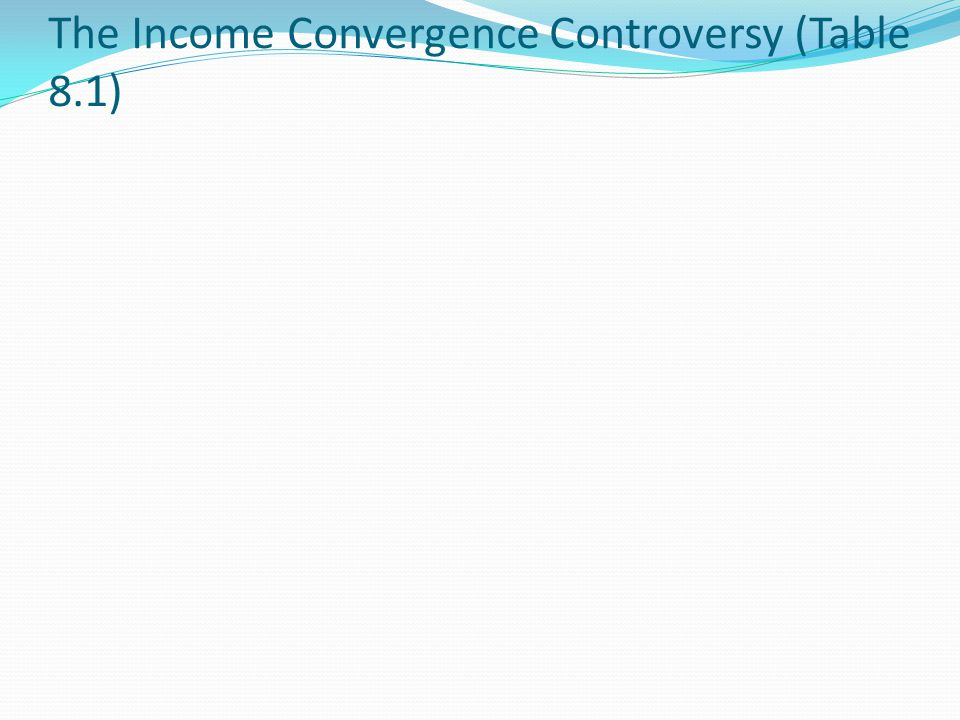 The Income Convergence Controversy (Table 8.1)