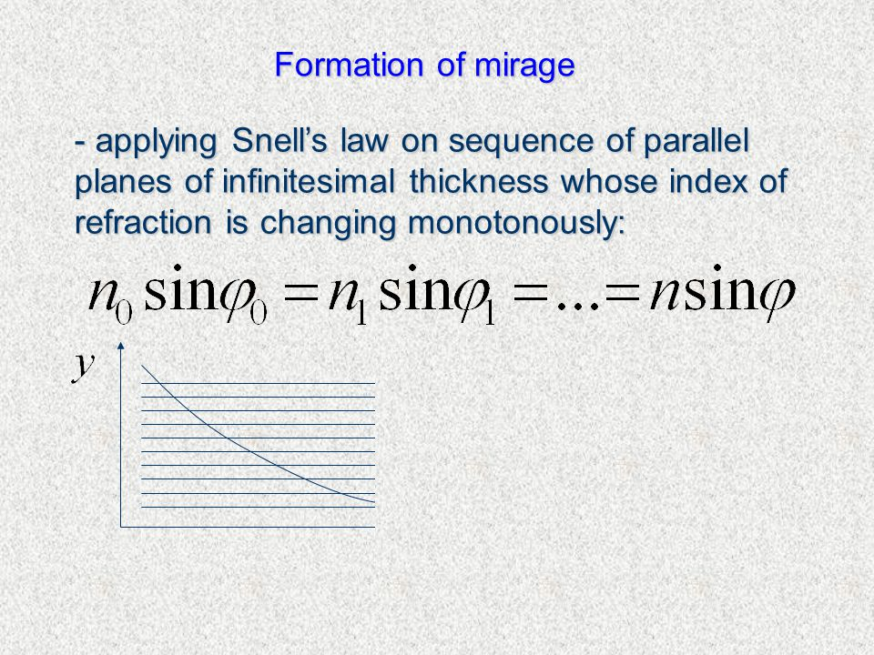 Formation of mirage - applying Snell's law on sequence of parallel planes of infinitesimal thickness whose index of refraction is changing monotonously: Why would ray return ???