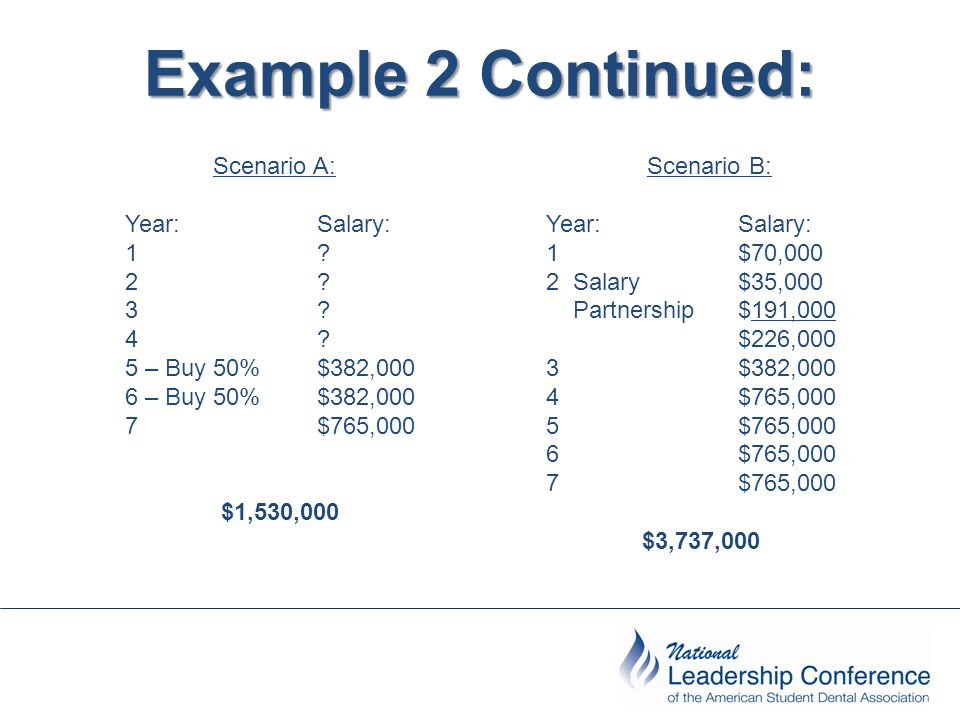 Example 2 Continued: Scenario A: Year:Salary: 1. 2 .