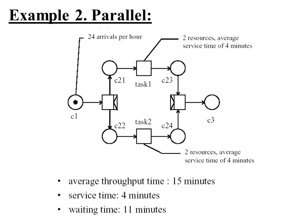 Example 2. Parallel: