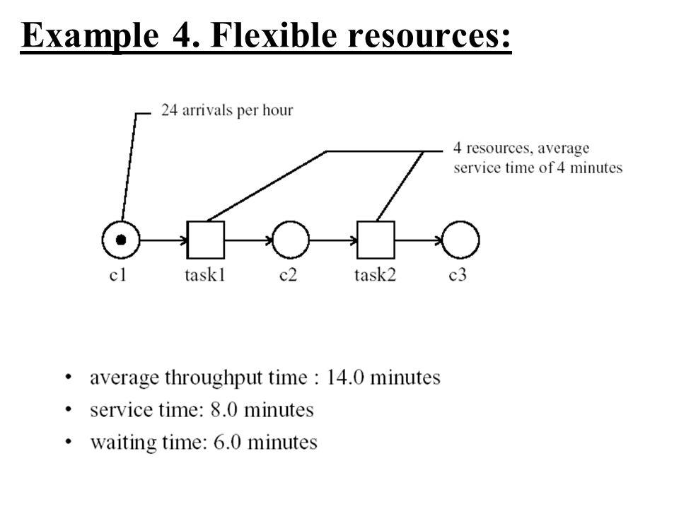 Example 4. Flexible resources: