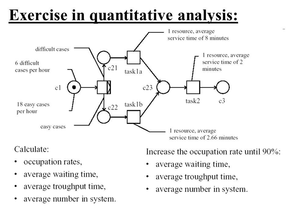 Exercise in quantitative analysis: