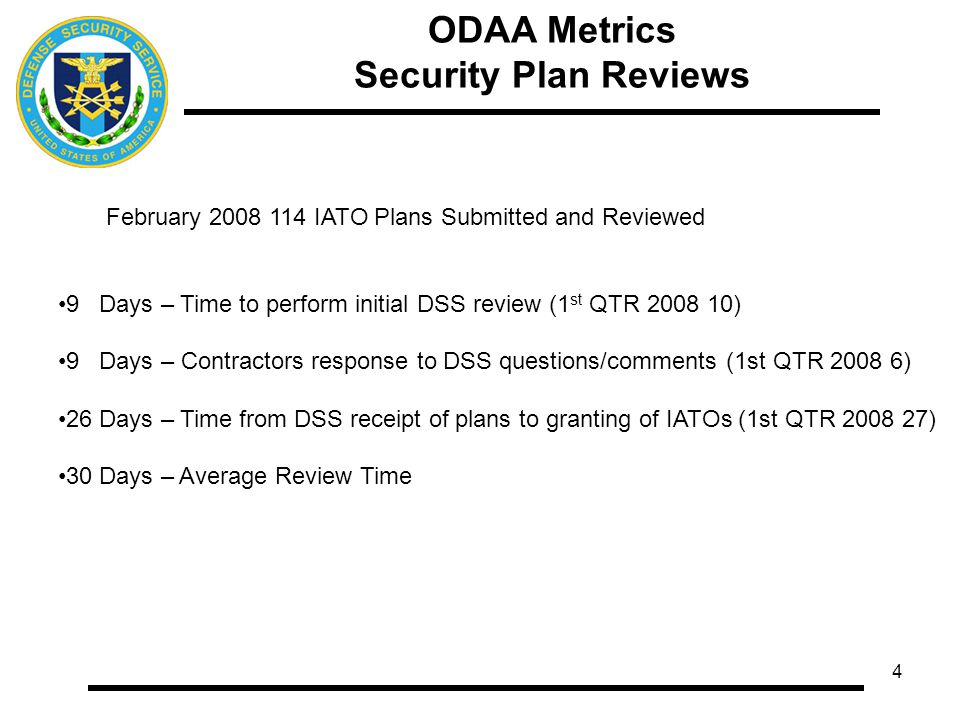 5 Security Plan Review Questions and/or Comments, Errors/Corrections Noted 33% Plans required some changes (1st QTR 2008 28) 6.1% Plans had general procedures contradict protection profile requirements (1st QTR 2008 6%) 7.9% Plans not tailored to system (1st QTR 2008 8%) 12.3% Plans had incomplete or missing attachments (1st QTR 2008 8%) 14.9% Plans had missing ISSM certifications (1st QTR 2008 14%) 7% Plans had integrity/available not completely addressed (1st QTR 2008 4%) 5.3% Plans had inadequate trusted downloading procedures (1st QTR 2008 4%) 9.6% Plans had inaccurate or incomplete configuration diagram/system description (1st QTR 2008 3%) 3.5% Plans inadequate antivirus procedures (1st QTR 2008 1.3%) ODAA Metrics Security Plan Reviews