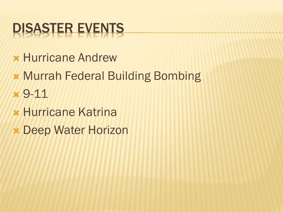  Hurricane Andrew  Murrah Federal Building Bombing  9-11  Hurricane Katrina  Deep Water Horizon
