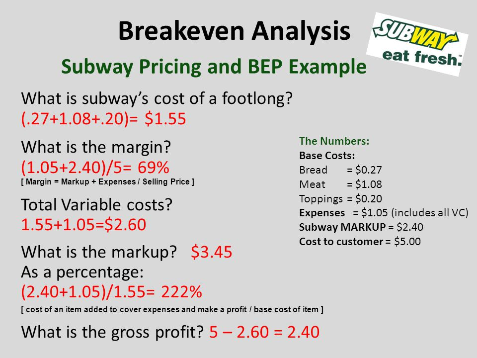 Breakeven Analysis What is subway's cost of a footlong.