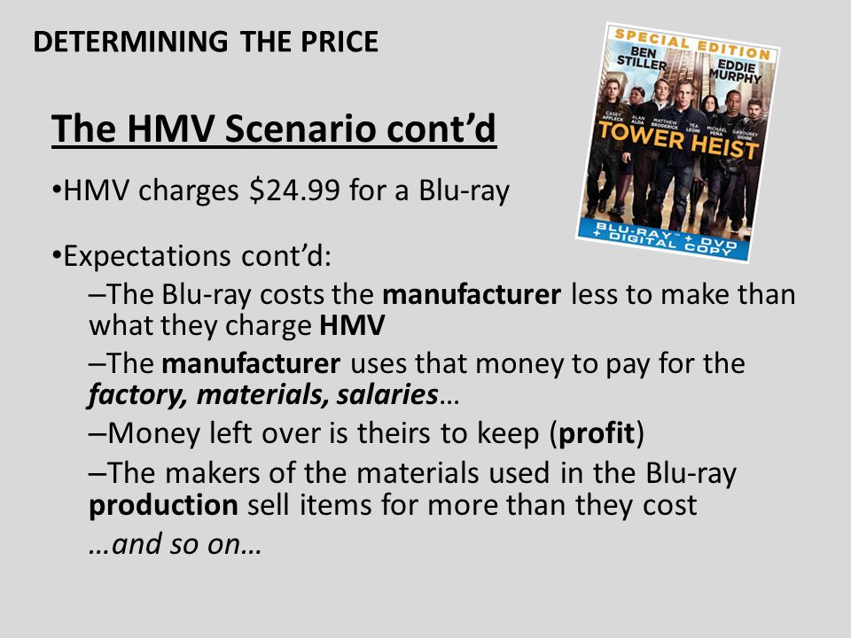 The HMV Scenario cont'd HMV charges $24.99 for a Blu-ray Expectations cont'd: – The Blu-ray costs the manufacturer less to make than what they charge HMV – The manufacturer uses that money to pay for the factory, materials, salaries… – Money left over is theirs to keep (profit) – The makers of the materials used in the Blu-ray production sell items for more than they cost …and so on… DETERMINING THE PRICE