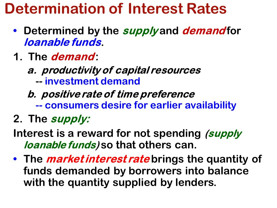 Determination of Interest Rates Determined by the supply and demand for loanable funds.