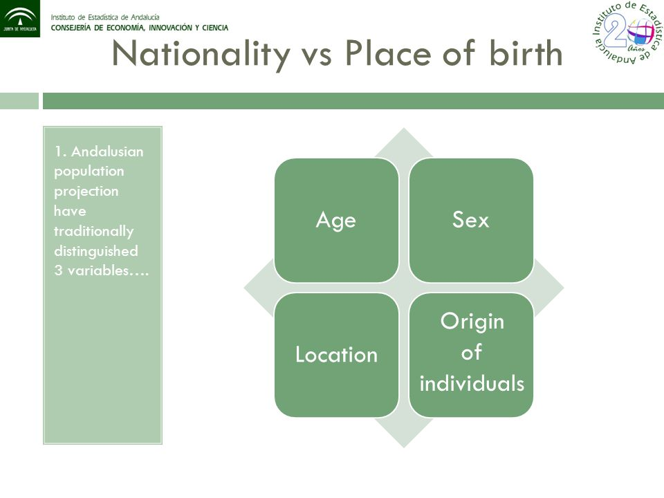 Nationality vs Place of birth 1. Andalusian population projection have traditionally distinguished 3 variables…. AgeSexLocation Origin of individuals