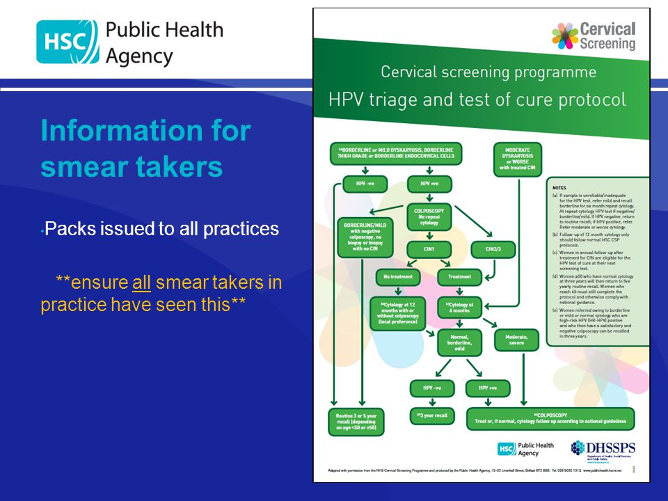 Information for smear takers Packs issued to all practices **ensure all smear takers in practice have seen this**