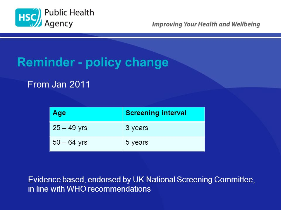 Reminder - policy change From Jan 2011 AgeScreening interval 25 – 49 yrs3 years 50 – 64 yrs5 years Evidence based, endorsed by UK National Screening C