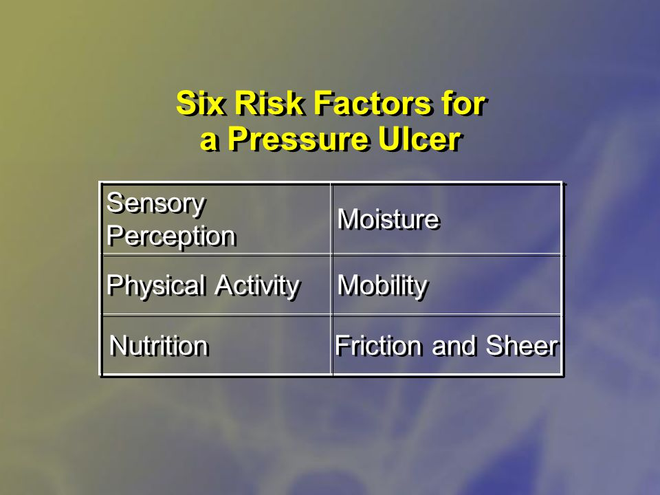 Six Risk Factors for a Pressure Ulcer Friction and Sheer Nutrition Mobility Physical Activity Moisture Sensory Perception