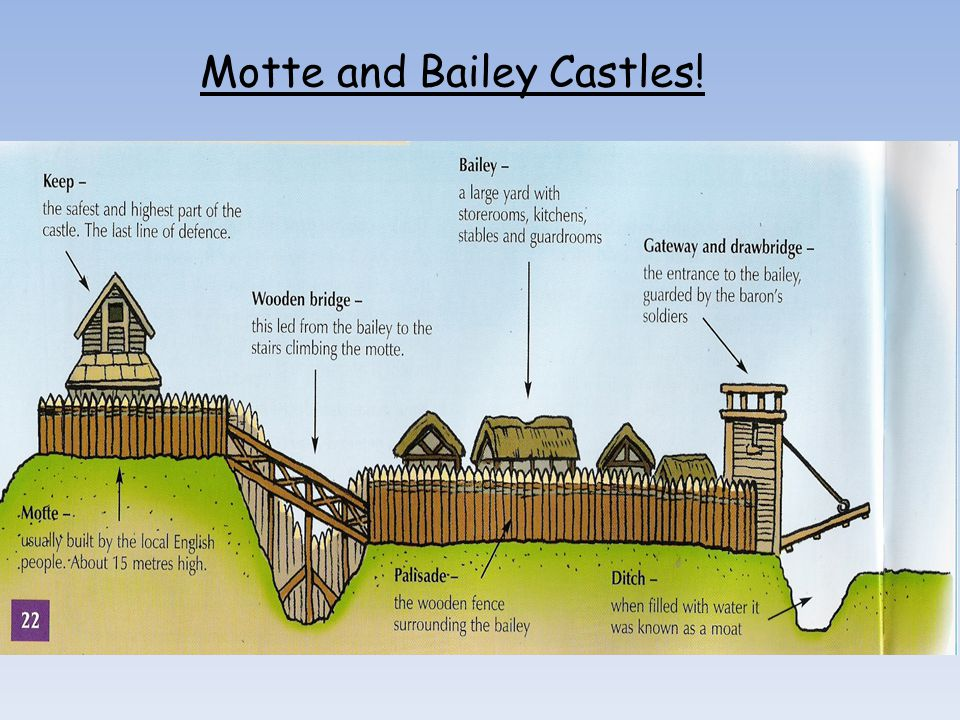 Main Task Your task is to design and build a miniature medieval castle.