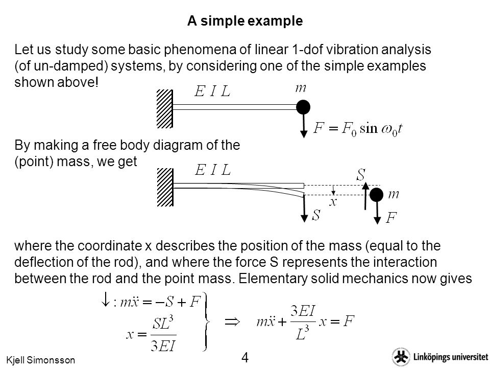 Kjell Simonsson 4 A simple example Let us study some basic phenomena of linear 1-dof vibration analysis (of un-damped) systems, by considering one of the simple examples shown above.