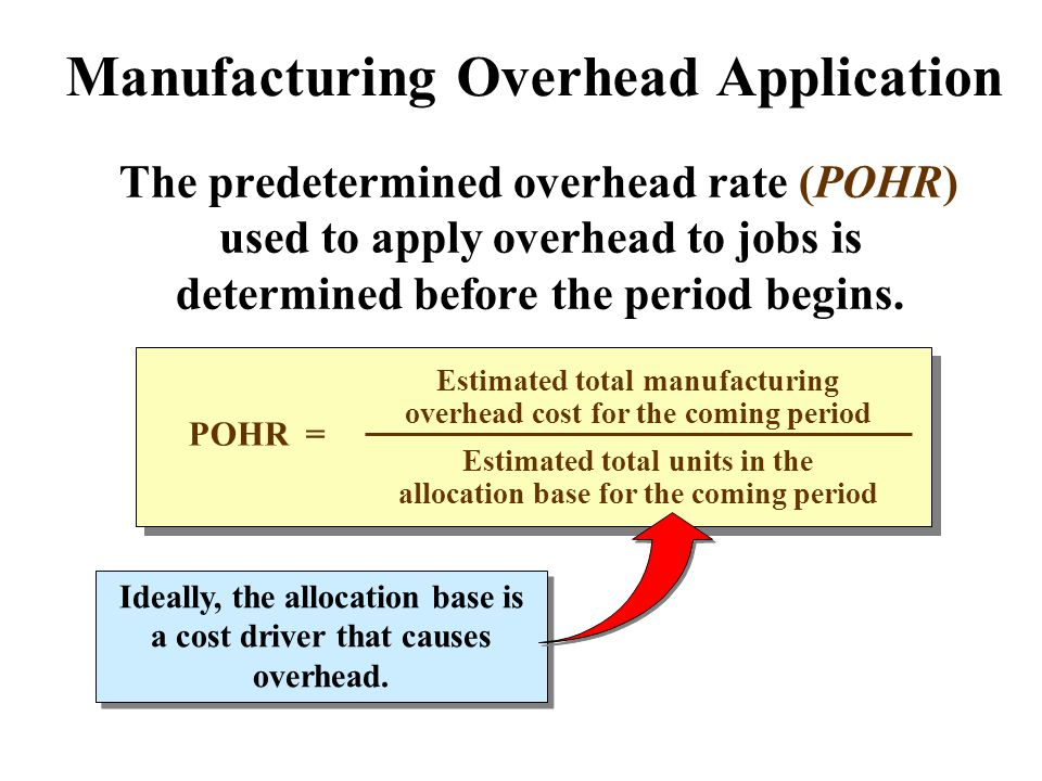 The predetermined overhead rate (POHR) used to apply overhead to jobs is determined before the period begins. Manufacturing Overhead Application Estim
