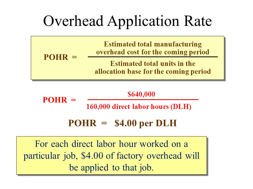For each direct labor hour worked on a particular job, $4.00 of factory overhead will be applied to that job. Overhead Application Rate POHR = $4.00 p