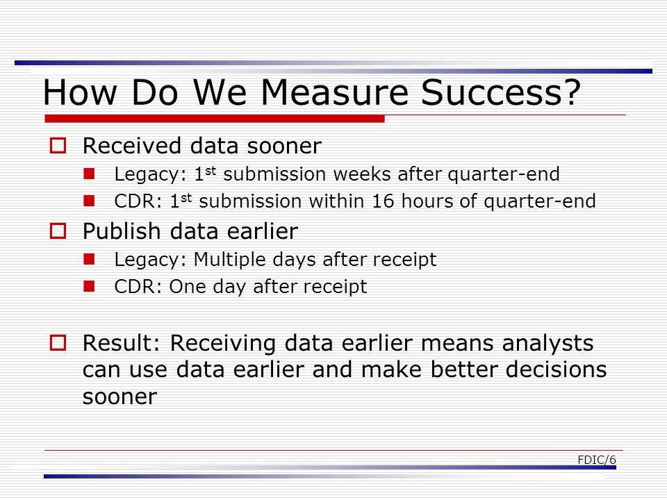 FDIC/6 How Do We Measure Success.