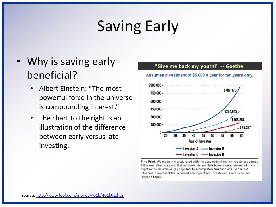 "Why is saving early beneficial? Albert Einstein: ""The most powerful force in the universe is compounding interest."" The chart to the right is an illus"