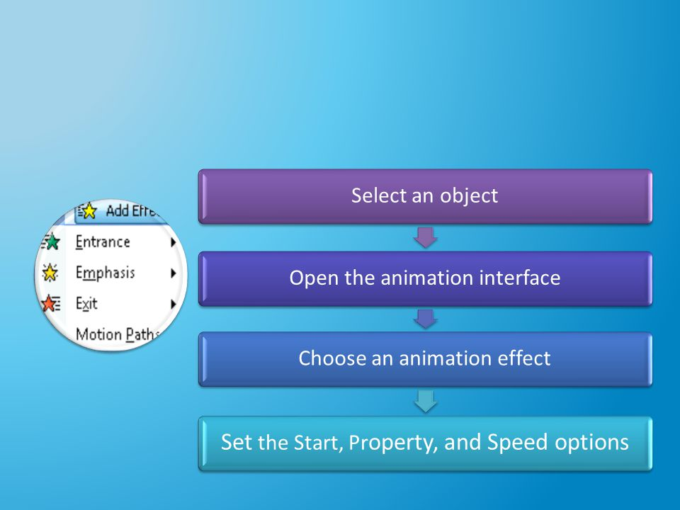 Sounds appear on the animation list 16 Using the Sound Settings tab; reordering animations