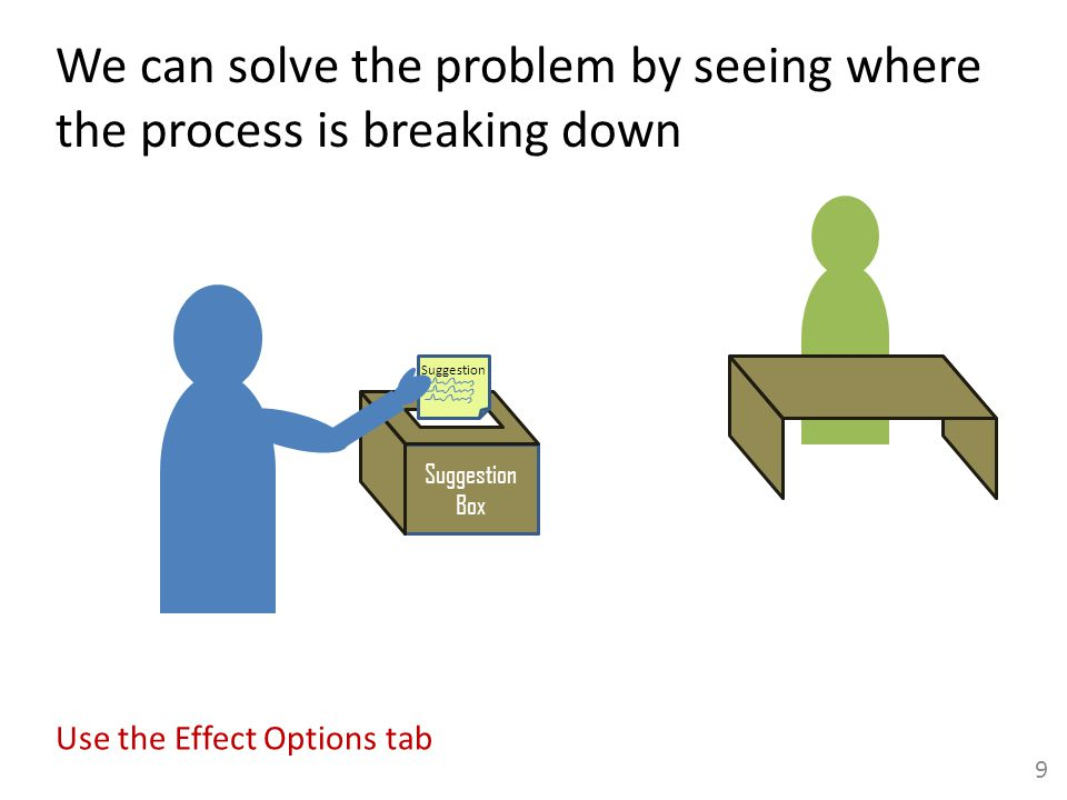 We can solve the problem by seeing where the process is breaking down Suggestion Box Suggestion 10 Use the Effect Options tab