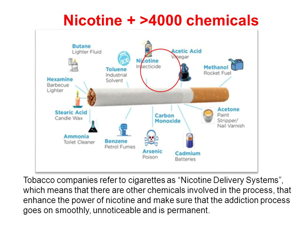 Nicotine + >4000 chemicals Tobacco companies refer to cigarettes as Nicotine Delivery Systems , which means that there are other chemicals involved in the process, that enhance the power of nicotine and make sure that the addiction process goes on smoothly, unnoticeable and is permanent.