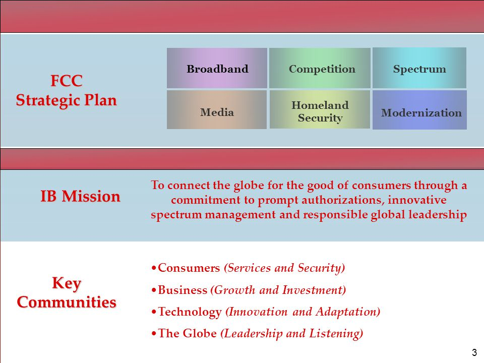 3 Spectrum To connect the globe for the good of consumers through a commitment to prompt authorizations, innovative spectrum management and responsible global leadership FCC Strategic Plan Consumers (Services and Security) Business (Growth and Investment) Technology (Innovation and Adaptation) The Globe (Leadership and Listening) IB Mission KeyCommunities BroadbandCompetition Homeland Security Media Modernization