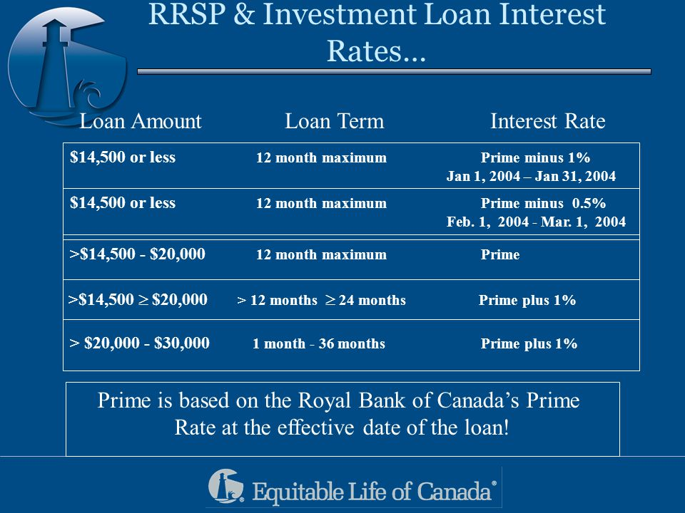 RRSP 2004 Once again, Equitable Life is fortunate to be able to provide you with our unique RRSP Loan Program!