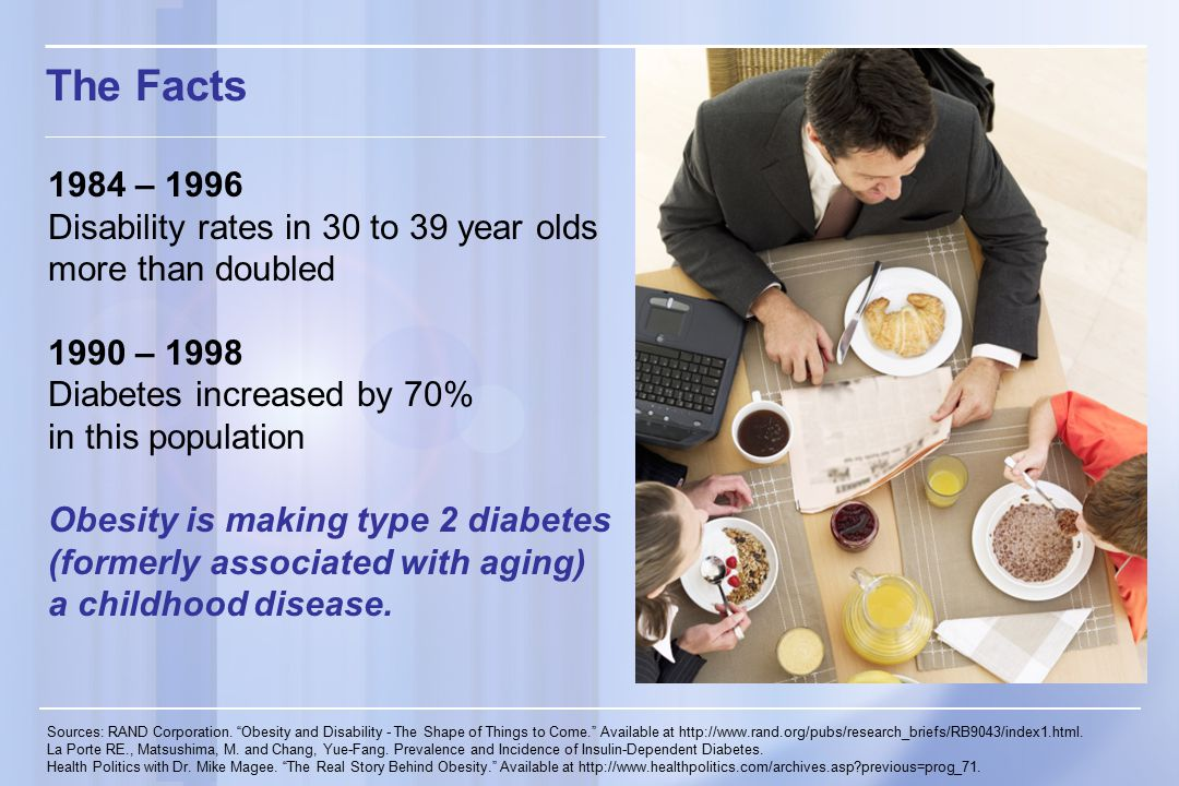 The Facts 1984 – 1996 Disability rates in 30 to 39 year olds more than doubled 1990 – 1998 Diabetes increased by 70% in this population Obesity is making type 2 diabetes (formerly associated with aging) a childhood disease.