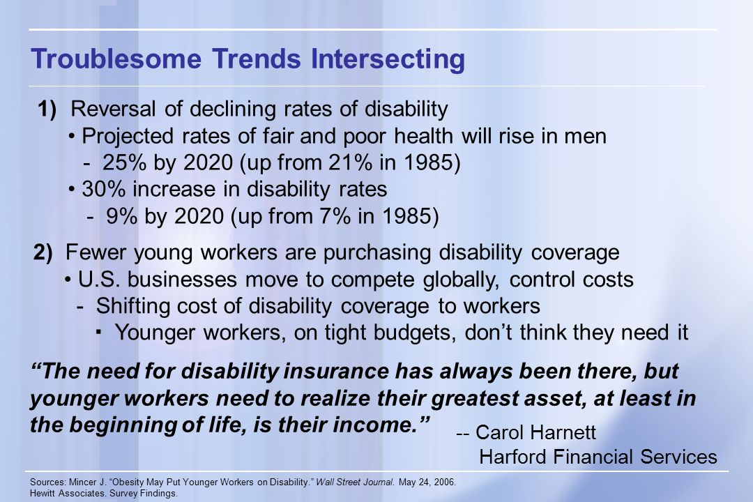 Troublesome Trends Intersecting 1)Reversal of declining rates of disability Projected rates of fair and poor health will rise in men - 25% by 2020 (up from 21% in 1985) 30% increase in disability rates - 9% by 2020 (up from 7% in 1985) Sources: Mincer J.