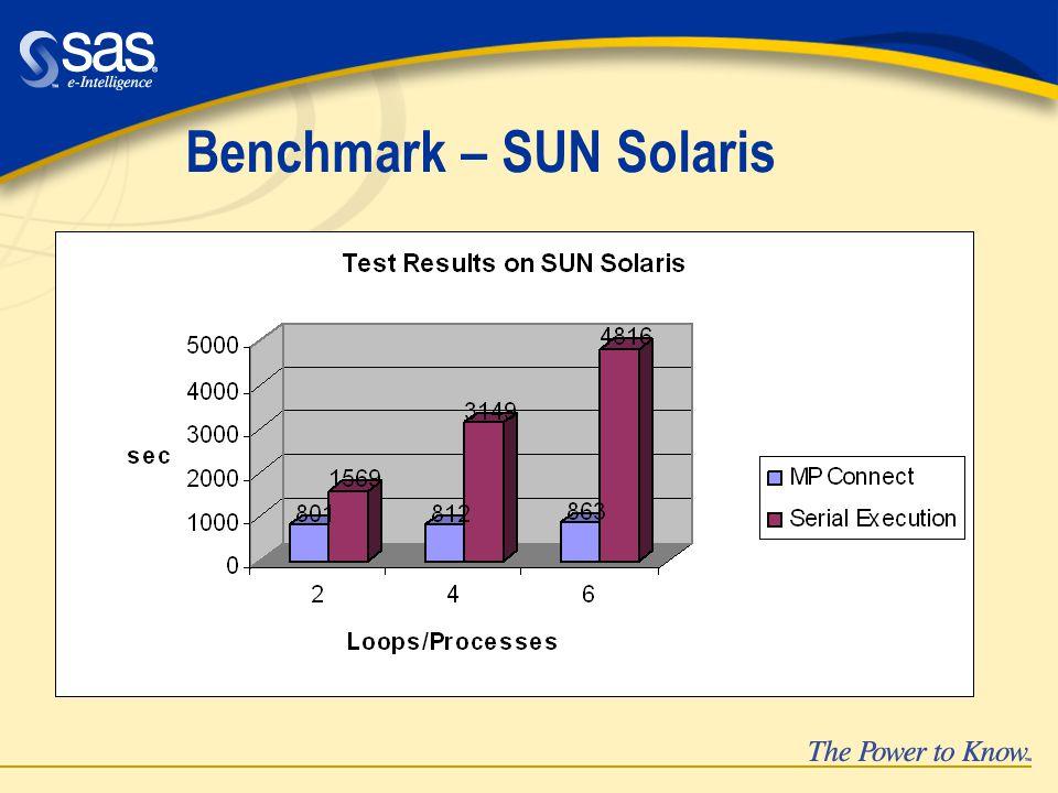 Benchmark – SUN Solaris