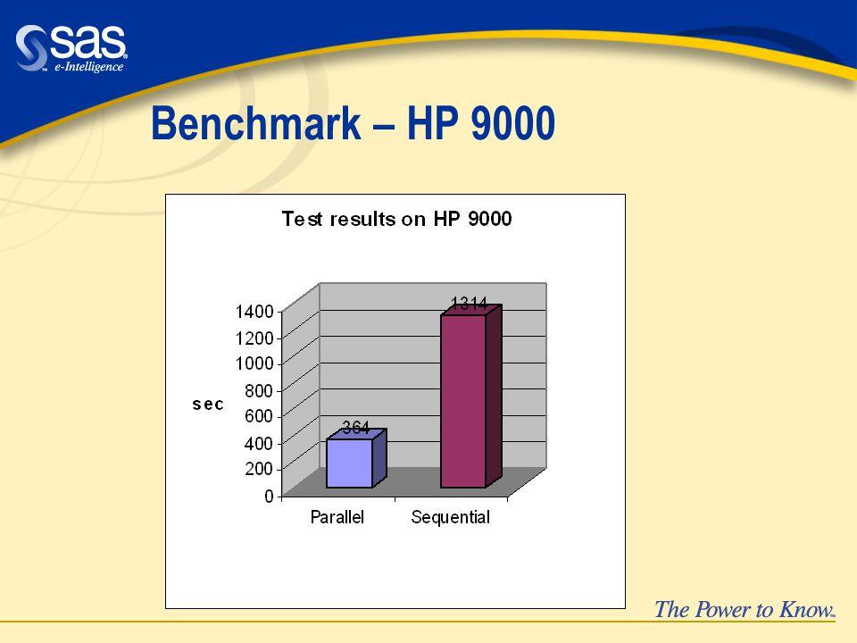 Benchmark – HP 9000