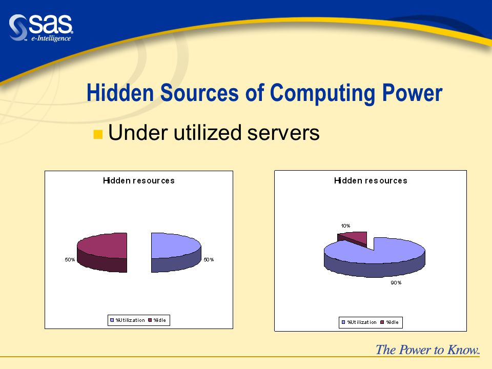 Hidden Sources of Computing Power n Under utilized servers