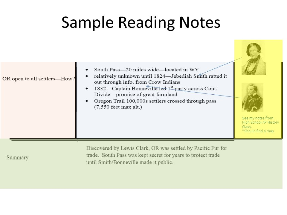 Sample Reading Notes See my notes from High School AP History Class. *Should find a map.