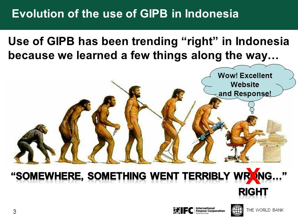 THE WORLD BANK Evolution of the use of GIPB in Indonesia 3 X Use of GIPB has been trending right in Indonesia because we learned a few things along the way… Wow.