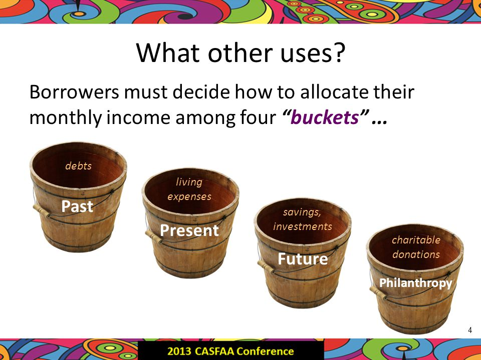 What other uses. Borrowers must decide how to allocate their monthly income among four buckets ...