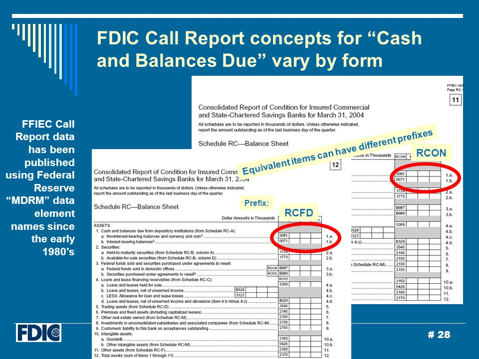 # 28 FDIC Call Report concepts for Cash and Balances Due vary by form FFIEC Call Report data has been published using Federal Reserve MDRM data element names since the early 1980's Equivalent items can have different prefixes RCFD RCON Prefix: