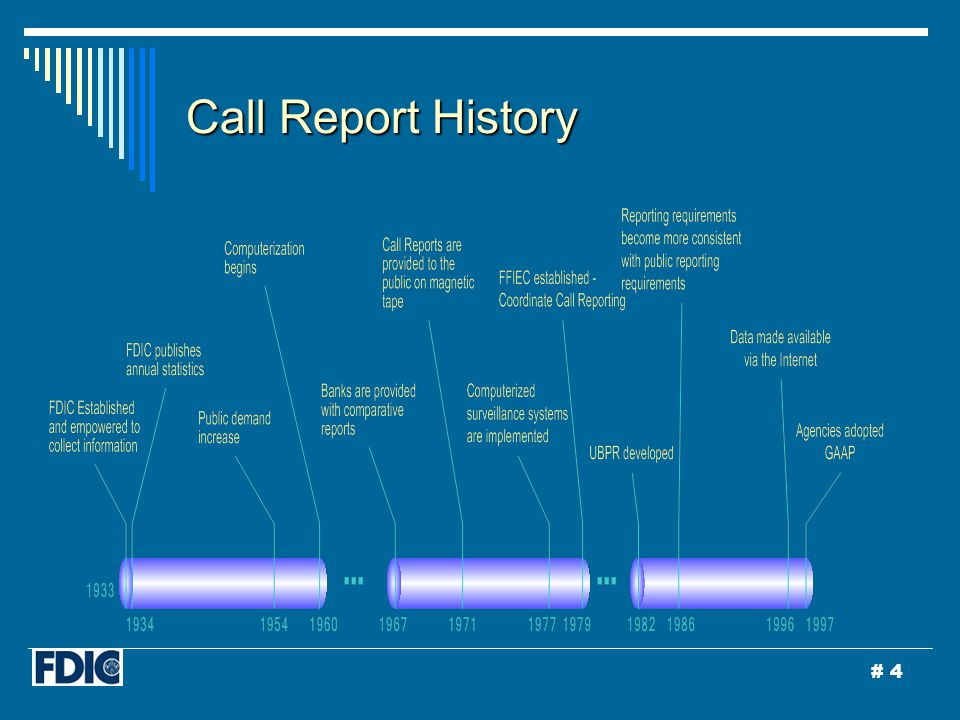 # 5 Today's Call Report  Nearly 8,400 banks file each quarter  Most banks are required to file reports within 30 days  Each report contains approximately 1,200 variables  The agencies apply about 1,100 tests edits to each report to correct errors before publication  More detailed information filed by large and complex banks