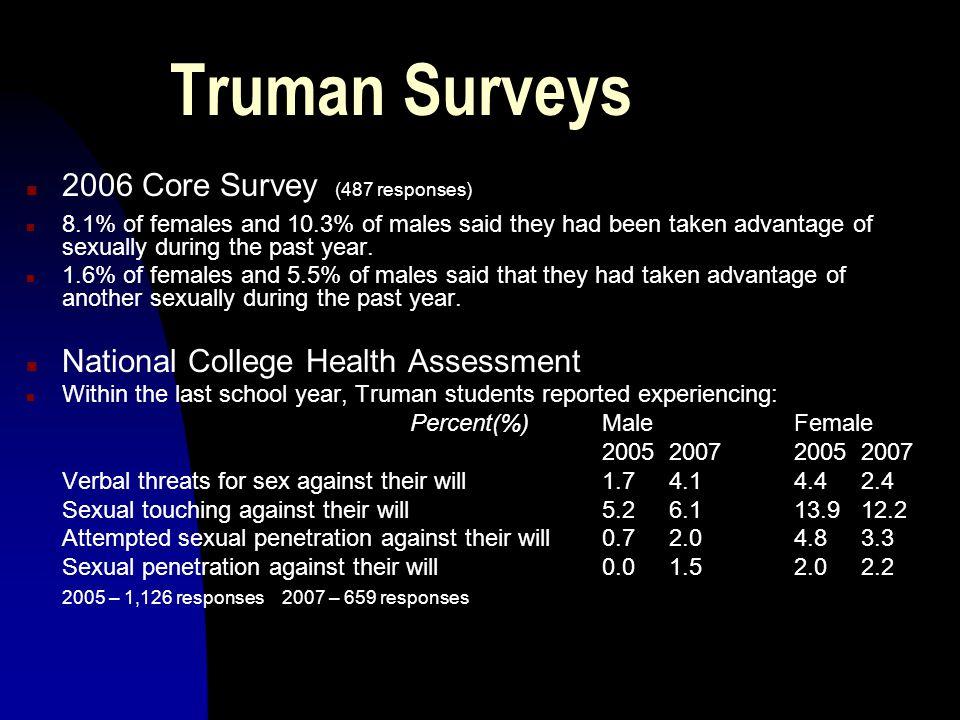 Sex stories truman state university