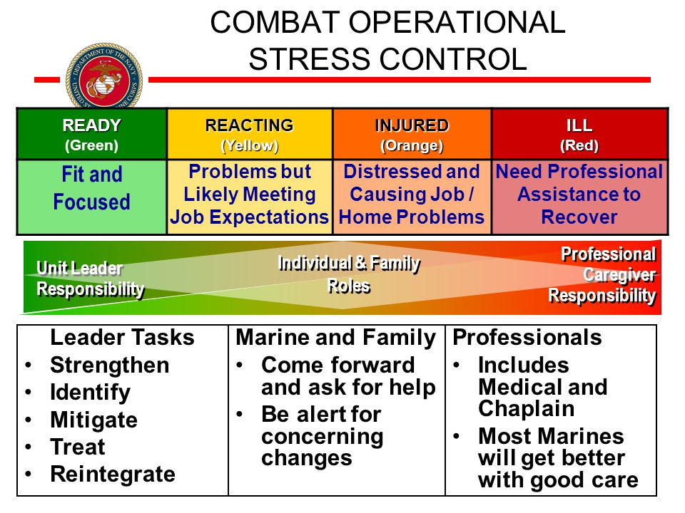 DoD TBI Definition In October 2007 DoD established a formal definition of TBI as a traumatically induced structural injury and/or physiologic disruption of brain function as a result of the external force. This injury is indicated by the new onset or worsening of at least one of the following immediately after the event: Any period of or a decreased level of consciousness Any loss of memory for events immediately before or after the injury Any alteration of mental state at the time of injury (confusion, slowed thinking, etc) A focal neurological deficit (e.g.